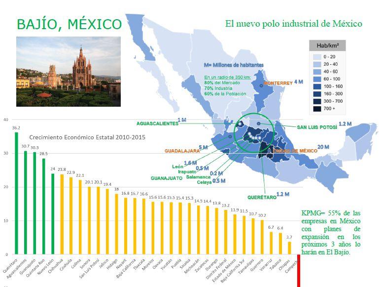 México ICEX Next